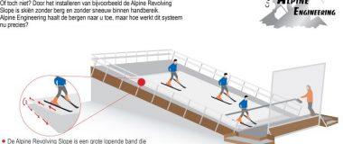 snowcentrum skischool leeuwarden joure rollerbaan
