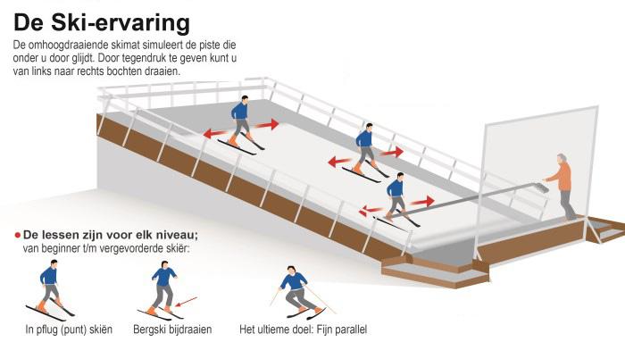 skischool rollerbaan